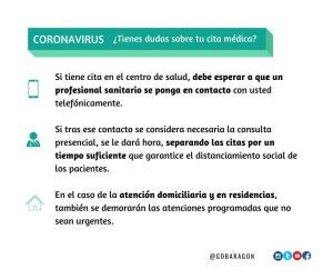 Normas Citaciones Médicas en Aragón por el Coronavirus