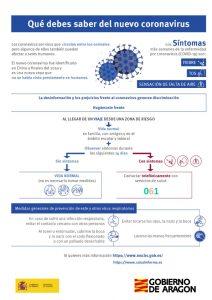 Medidas de Prevención contra el CORONAVIRUS