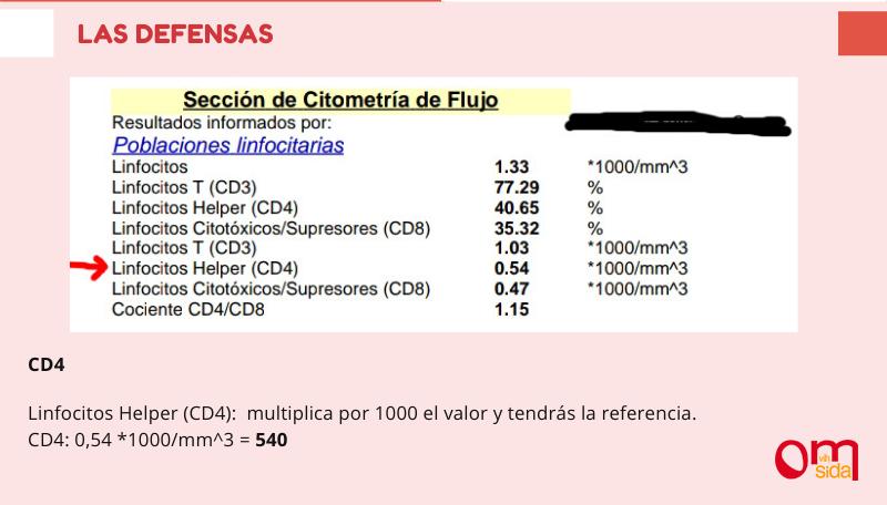 Cómo cuántos CD4 tengo según mi análisis de sangre