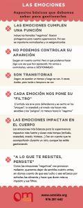 Infografía para el la identificación y el control de las emociones